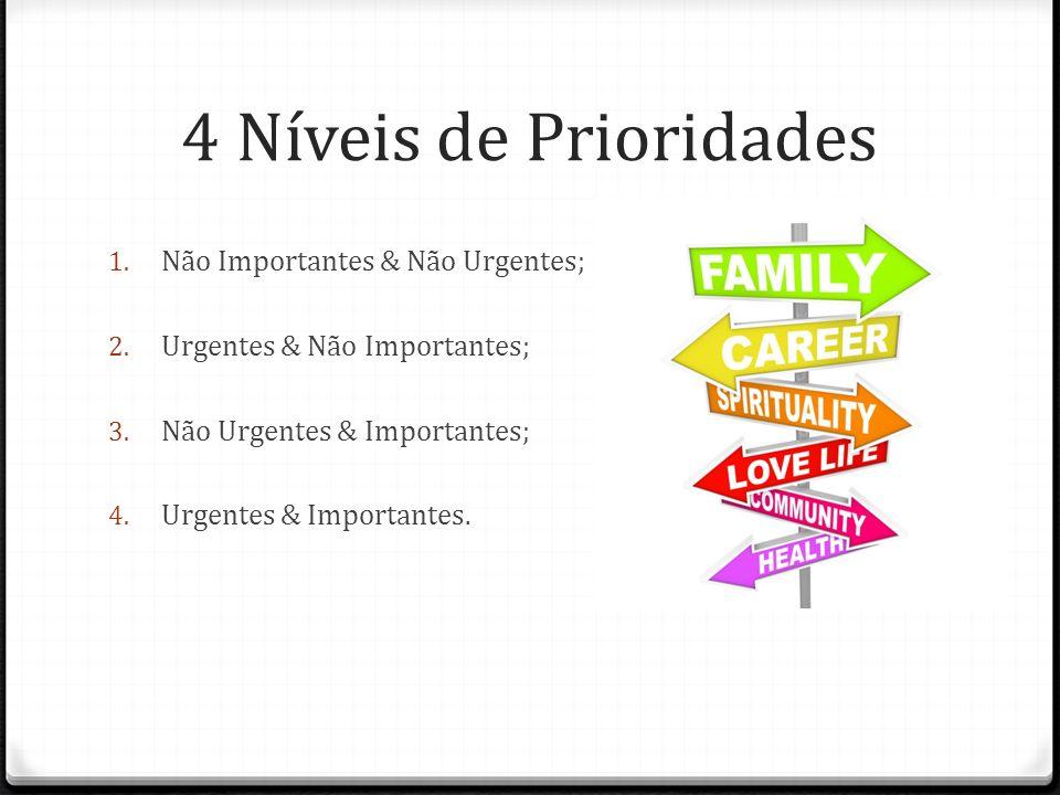 4 Níveis de Prioridades Não Importantes & Não Urgentes;