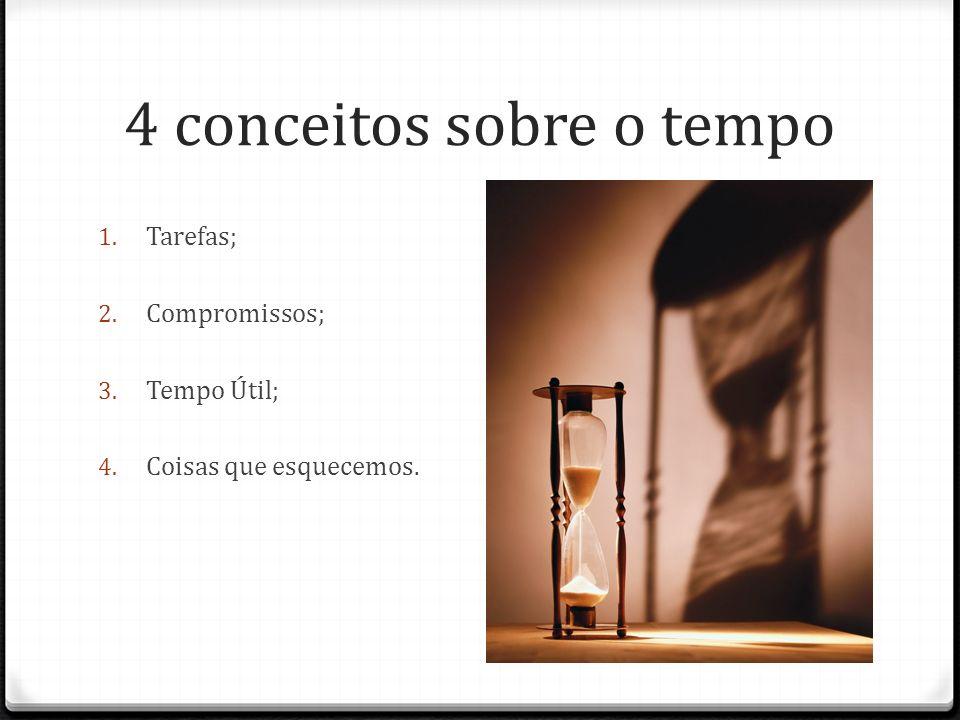4 conceitos sobre o tempo