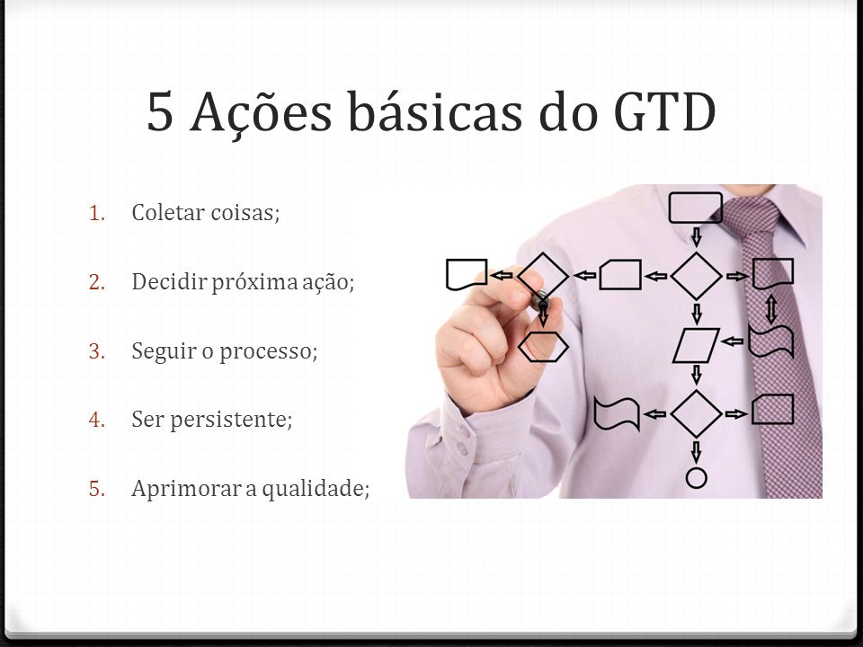 5 Ações básicas do GTD Coletar coisas; Decidir próxima ação;