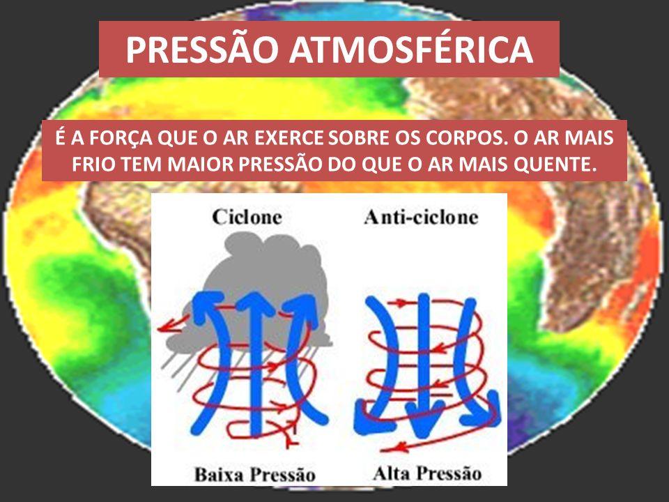 PRESSÃO ATMOSFÉRICA É A FORÇA QUE O AR EXERCE SOBRE OS CORPOS.