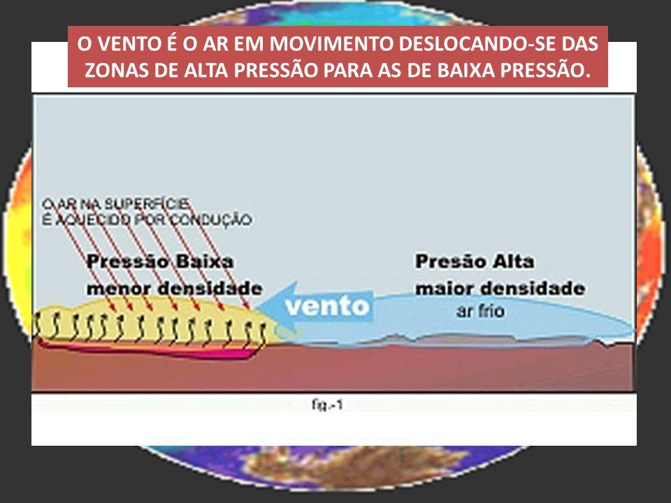 O VENTO É O AR EM MOVIMENTO DESLOCANDO-SE DAS ZONAS DE ALTA PRESSÃO PARA AS DE BAIXA PRESSÃO.