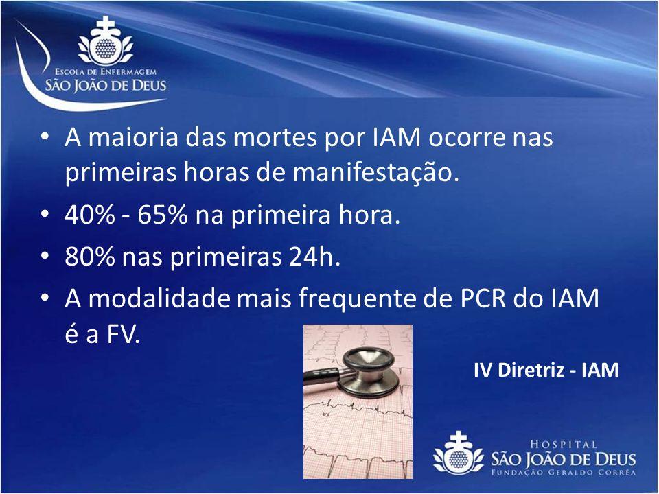 A modalidade mais frequente de PCR do IAM é a FV.