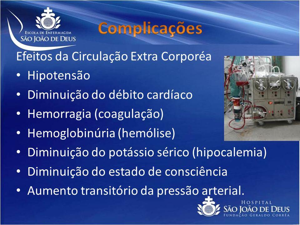 Complicações Efeitos da Circulação Extra Corporéa Hipotensão