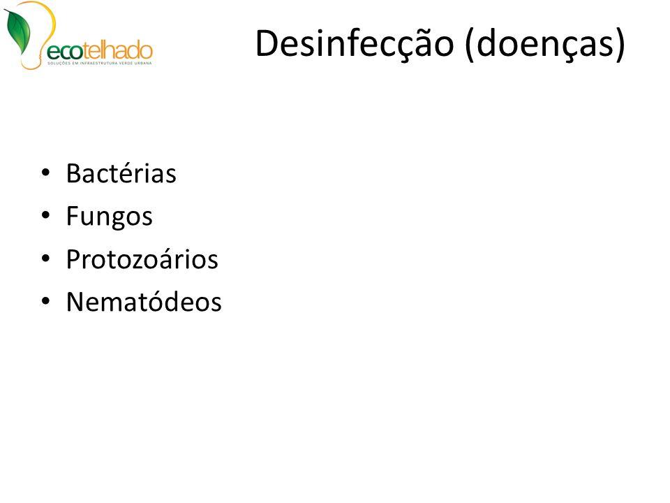 Desinfecção (doenças)