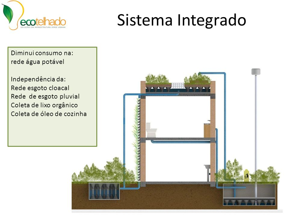 Sistema Integrado Diminui consumo na: rede água potável