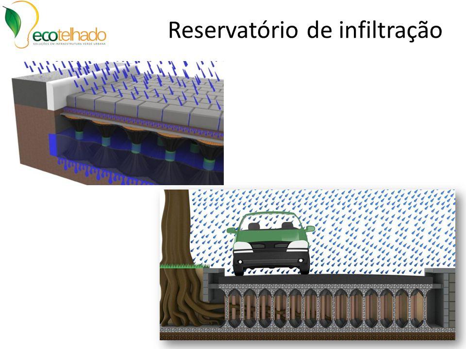 Reservatório de infiltração