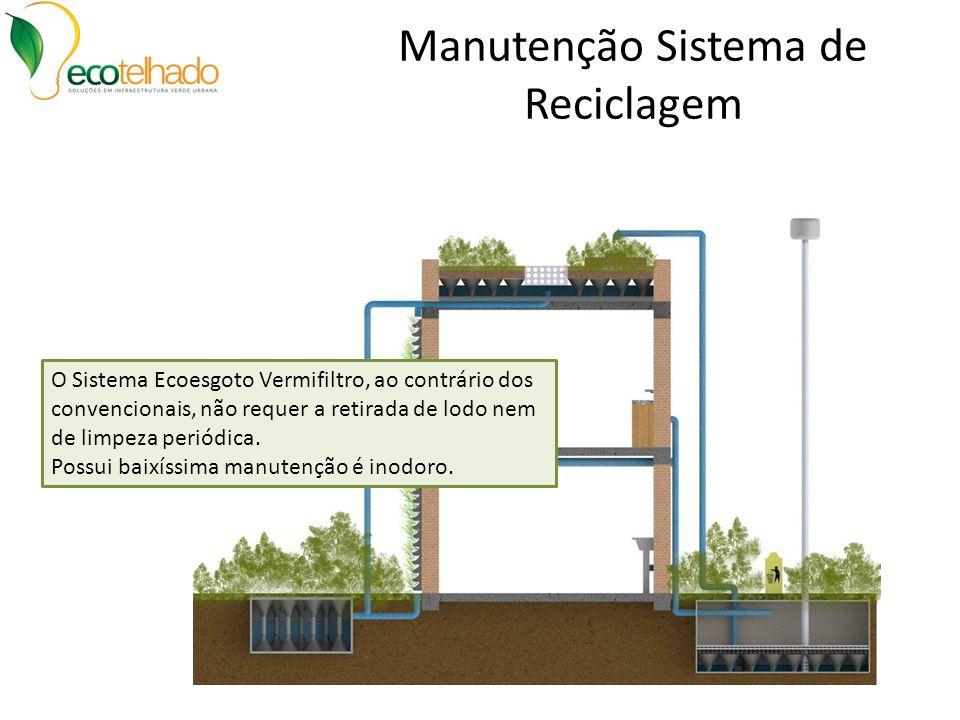 Manutenção Sistema de Reciclagem