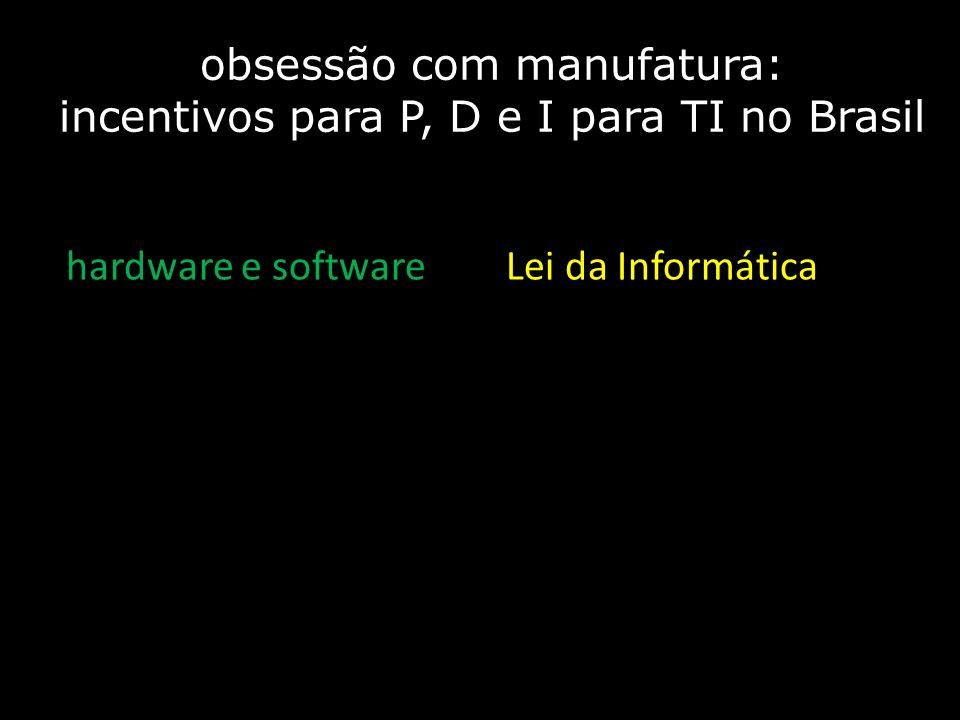 obsessão com manufatura: incentivos para P, D e I para TI no Brasil