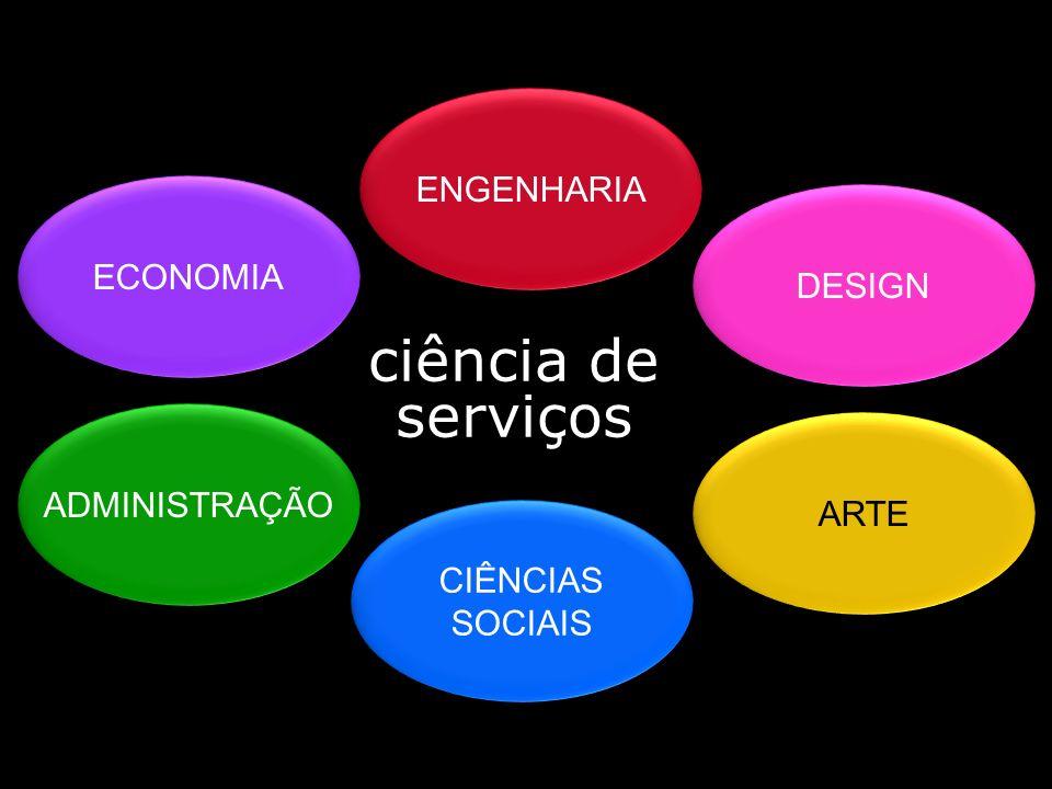 ciência de serviços ENGENHARIA ECONOMIA DESIGN ADMINISTRAÇÃO ARTE