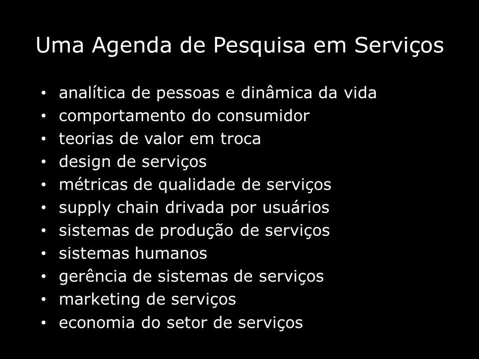 Uma Agenda de Pesquisa em Serviços