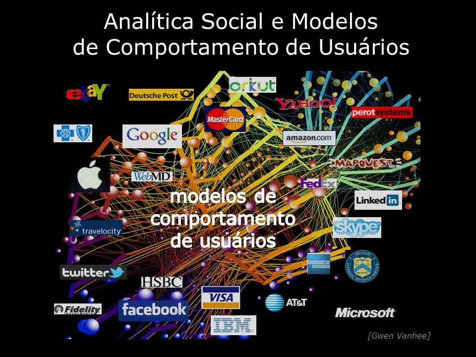Analítica Social e Modelos de Comportamento de Usuários