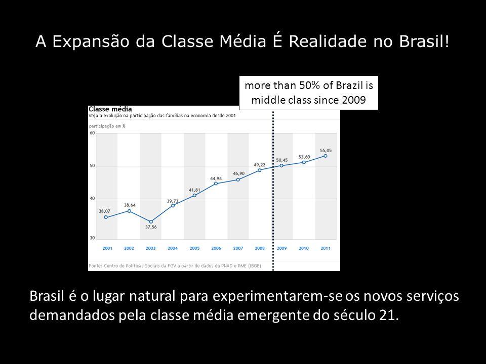 A Expansão da Classe Média É Realidade no Brasil!