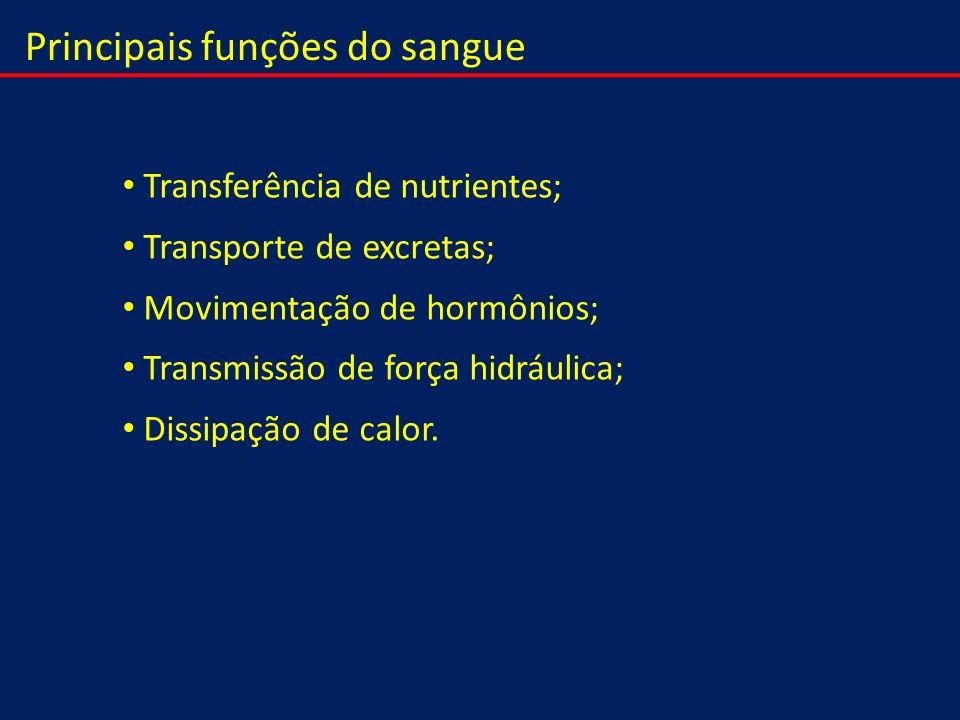 Principais funções do sangue