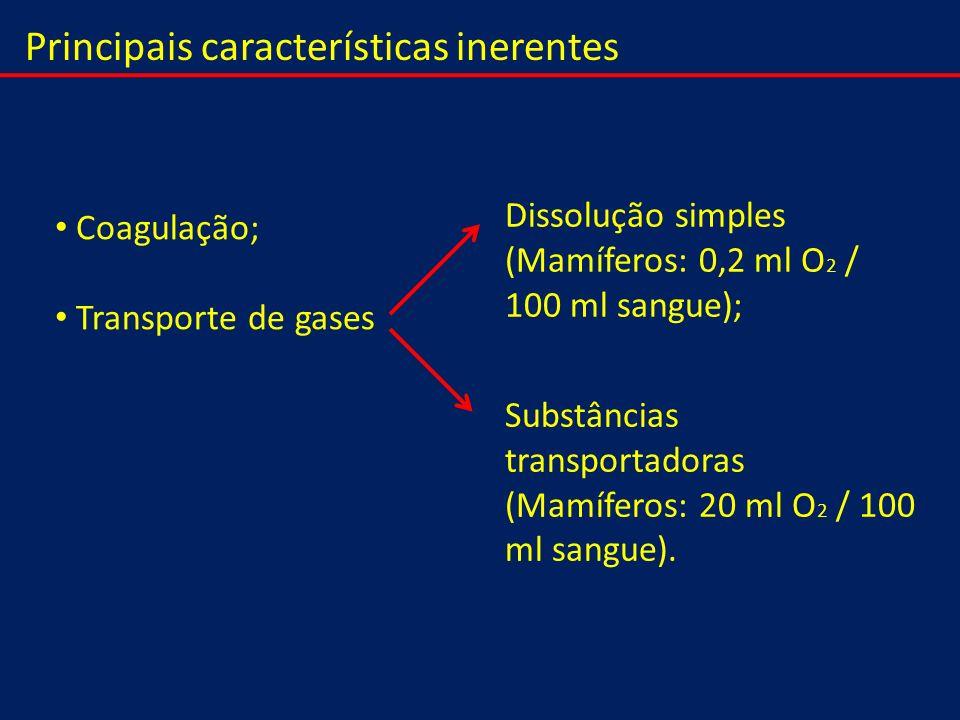 Principais características inerentes