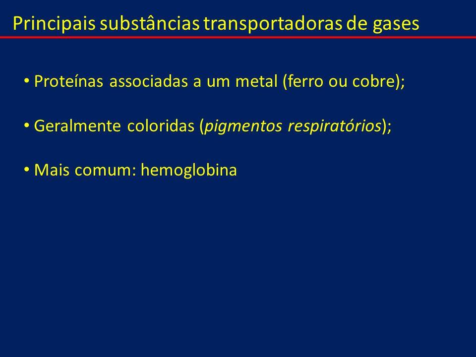 Principais substâncias transportadoras de gases