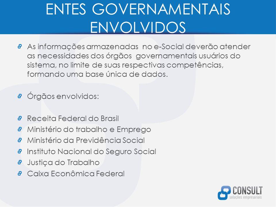 ENTES GOVERNAMENTAIS ENVOLVIDOS