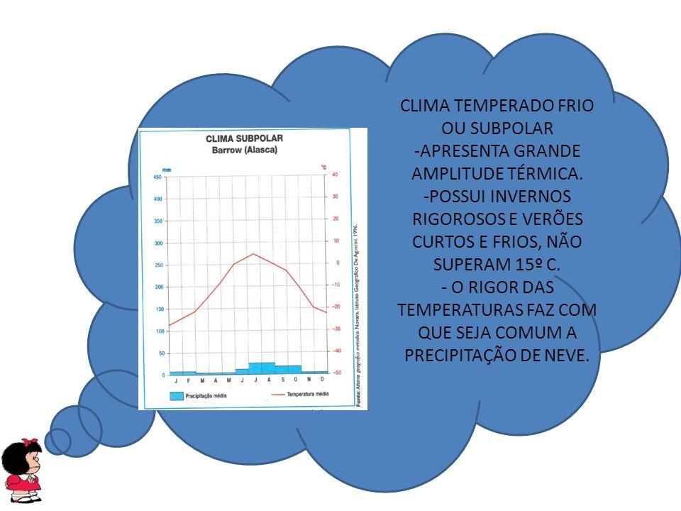 CLIMA TEMPERADO FRIO OU SUBPOLAR -APRESENTA GRANDE AMPLITUDE TÉRMICA.
