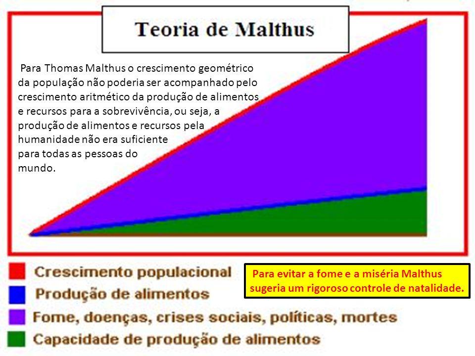 Para Thomas Malthus o crescimento geométrico da população não poderia ser acompanhado pelo crescimento aritmético da produção de alimentos e recursos para a sobrevivência, ou seja, a produção de alimentos e recursos pela humanidade não era suficiente
