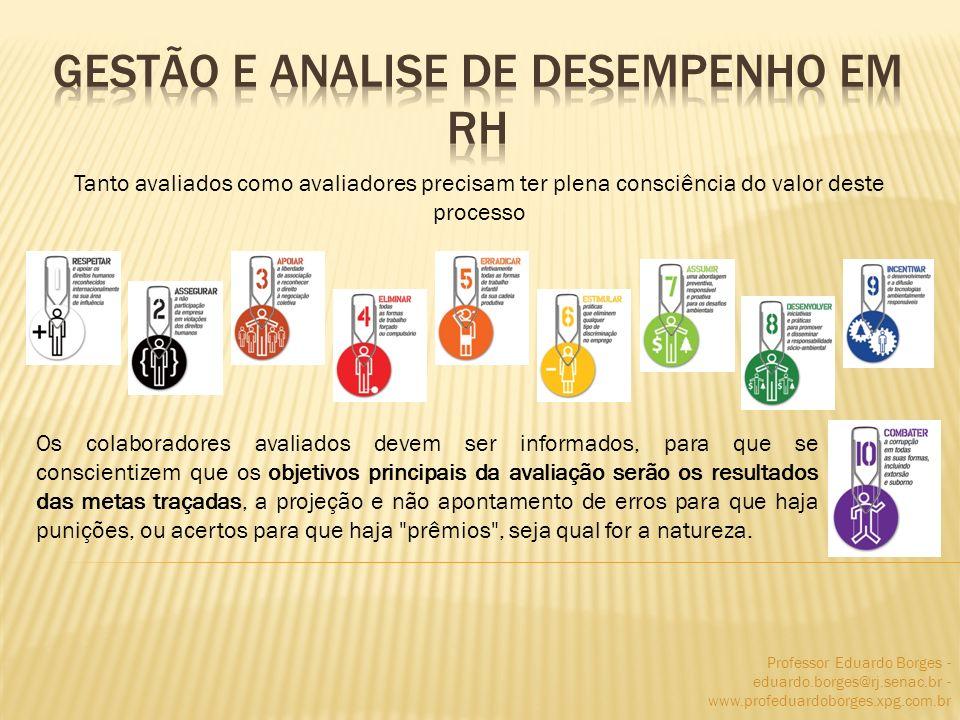 Gestão e analise de desempenho em rh