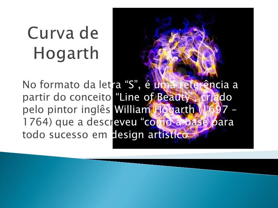Curva de Hogarth