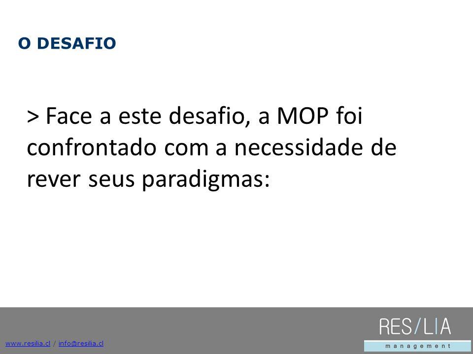 O DESAFIO > Face a este desafio, a MOP foi confrontado com a necessidade de rever seus paradigmas: www.resilia.cl / info@resilia.cl.