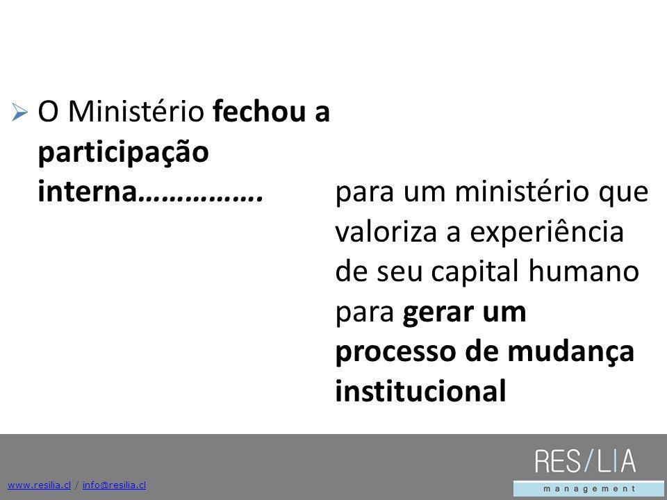 O Ministério fechou a participação interna…………….