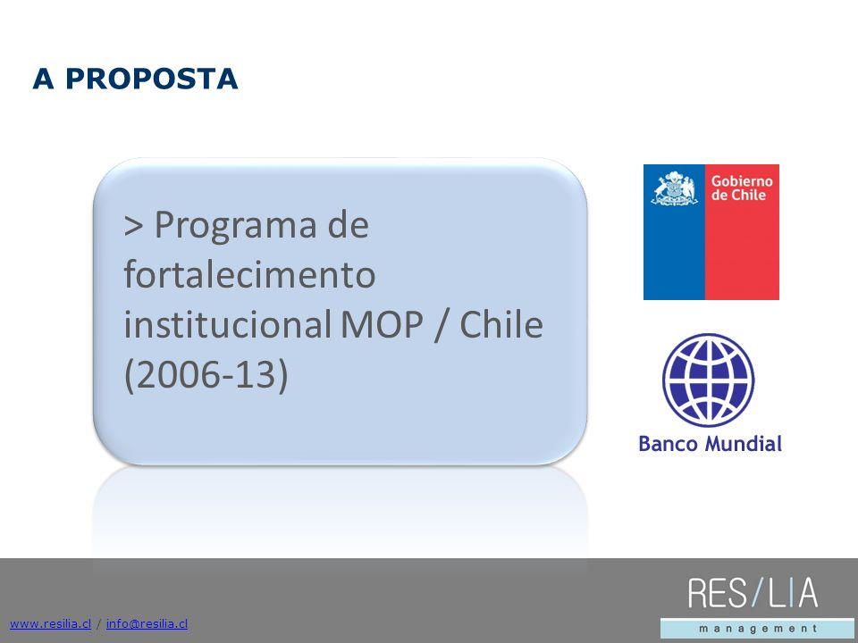 > Programa de fortalecimento institucional MOP / Chile (2006-13)