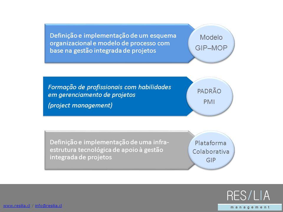 Plataforma Colaborativa