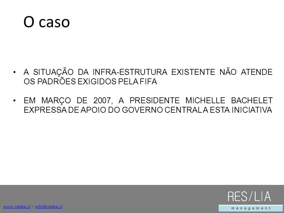 El Desafío O caso. EL AÑO 2006, CHILE OBTIENE EL DERECHO DE ORGANIZAR EL MUNDIAL FEMENINO DE FUTBOL SUB 20.