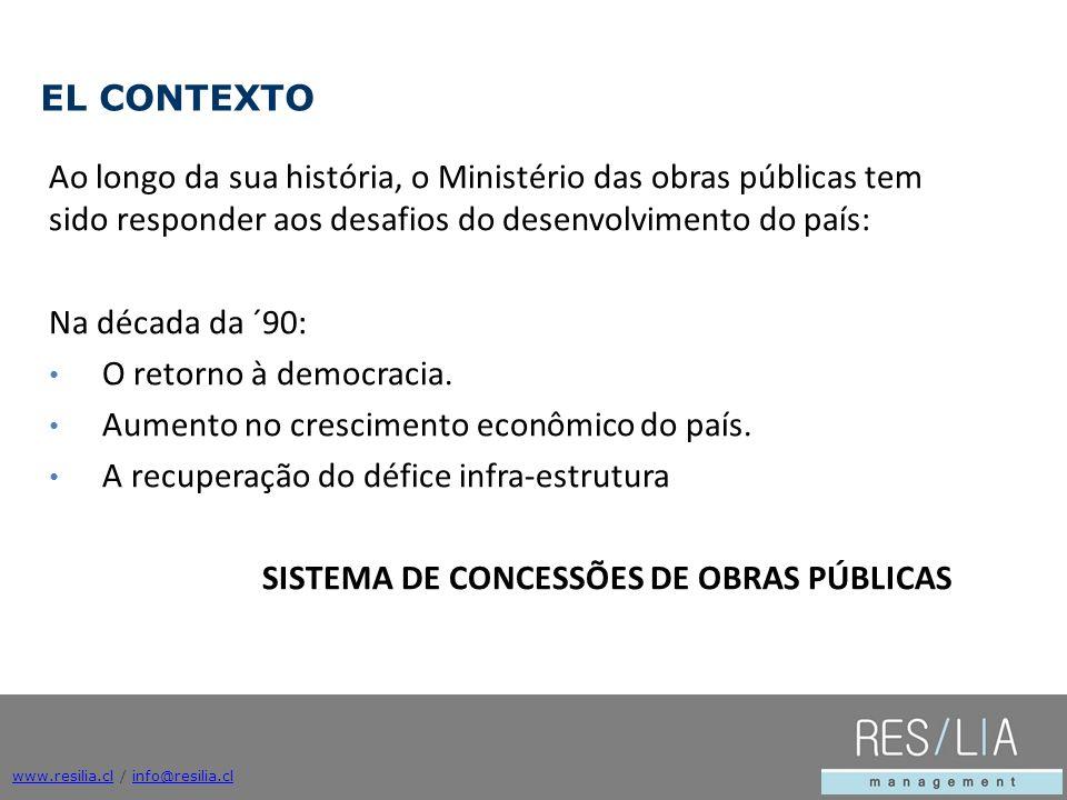 Aumento no crescimento econômico do país.