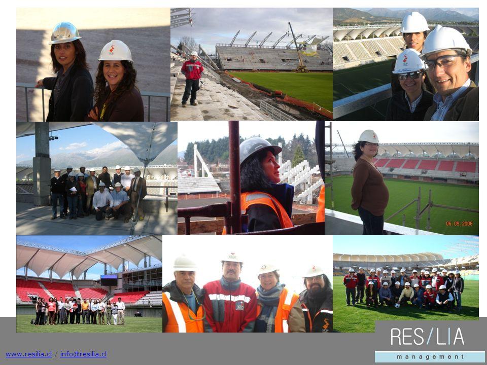 www.resilia.cl / info@resilia.cl