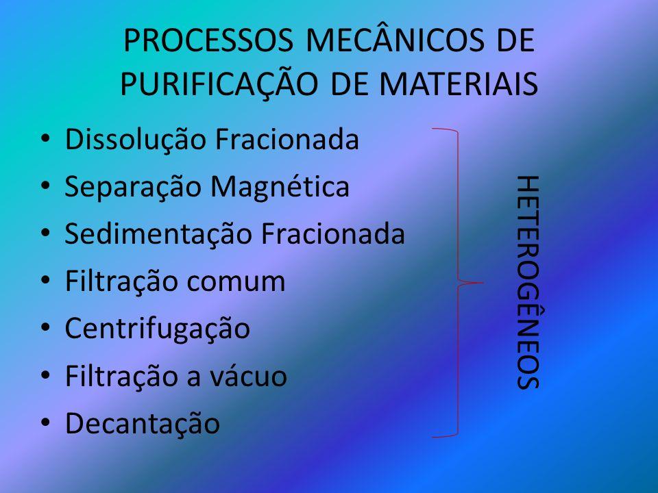 PROCESSOS MECÂNICOS DE PURIFICAÇÃO DE MATERIAIS