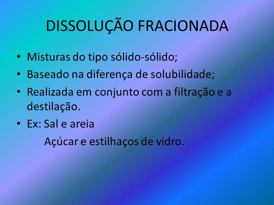 DISSOLUÇÃO FRACIONADA