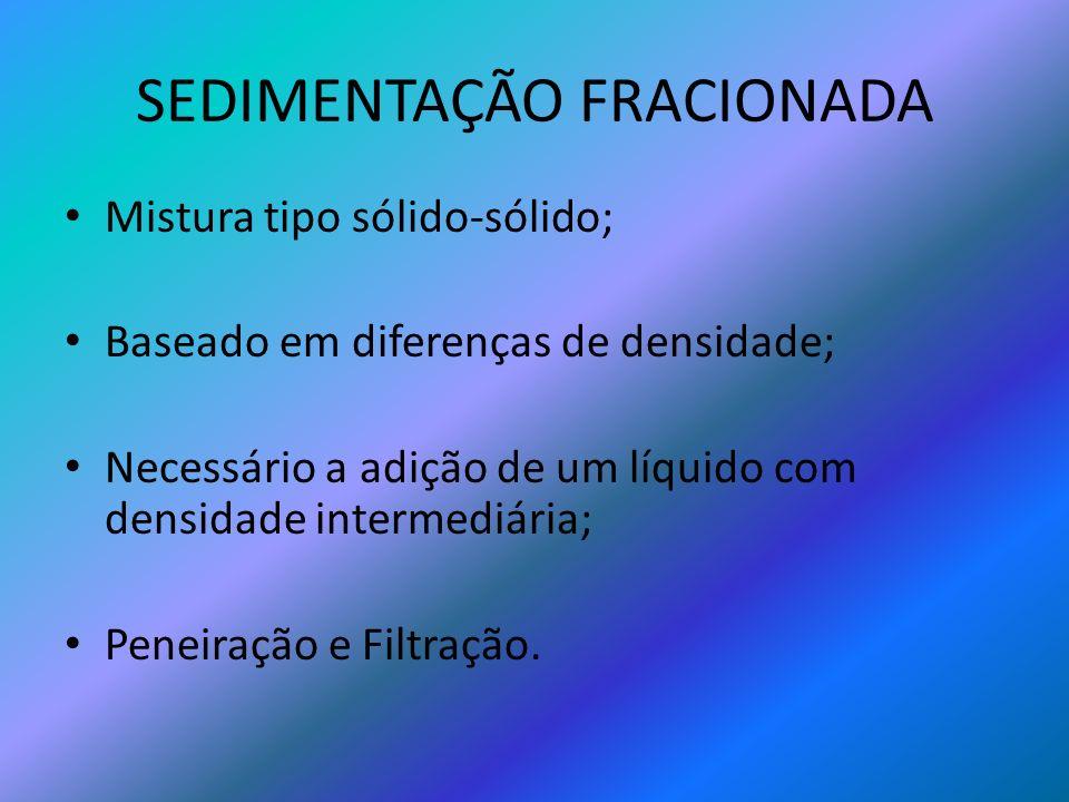 SEDIMENTAÇÃO FRACIONADA