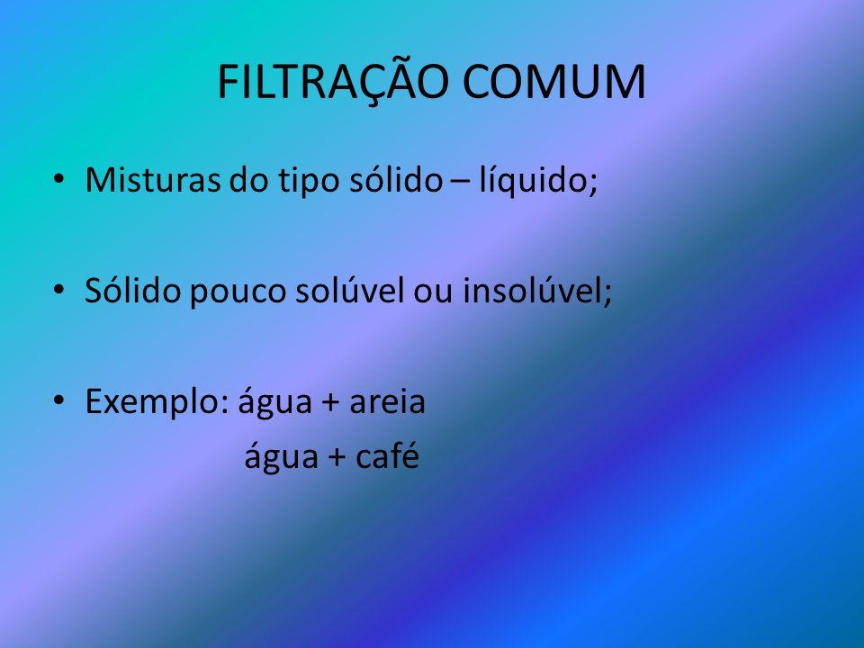 FILTRAÇÃO COMUM Misturas do tipo sólido – líquido;