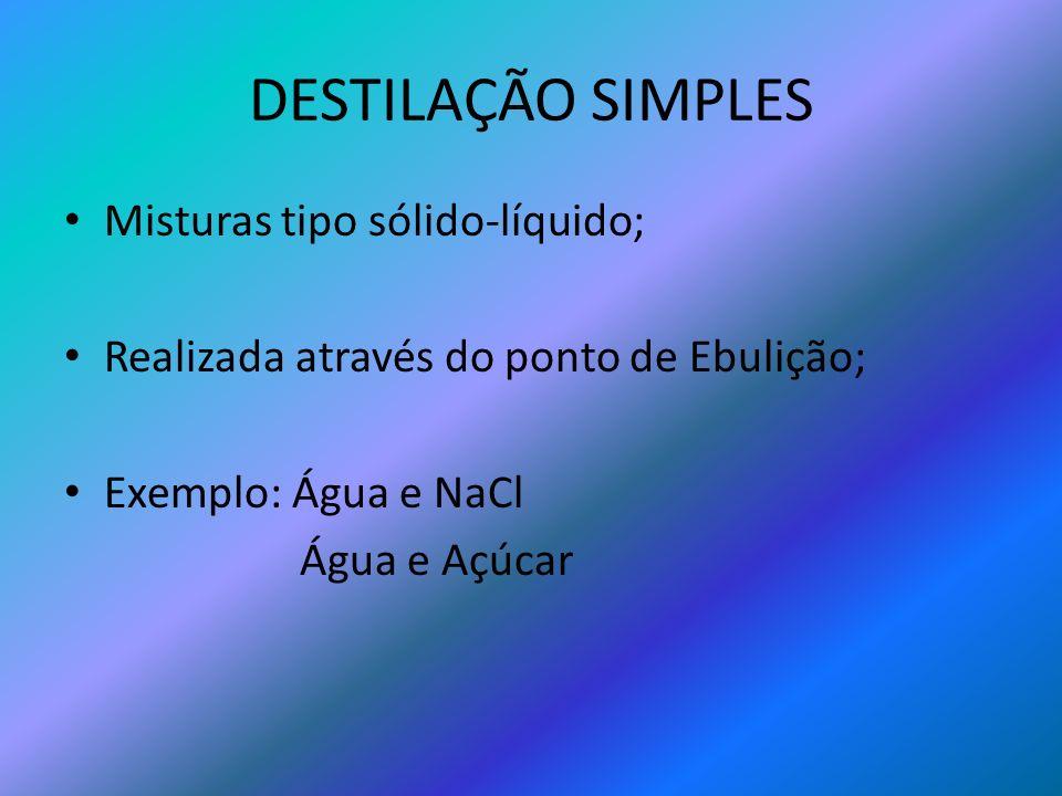 DESTILAÇÃO SIMPLES Misturas tipo sólido-líquido;
