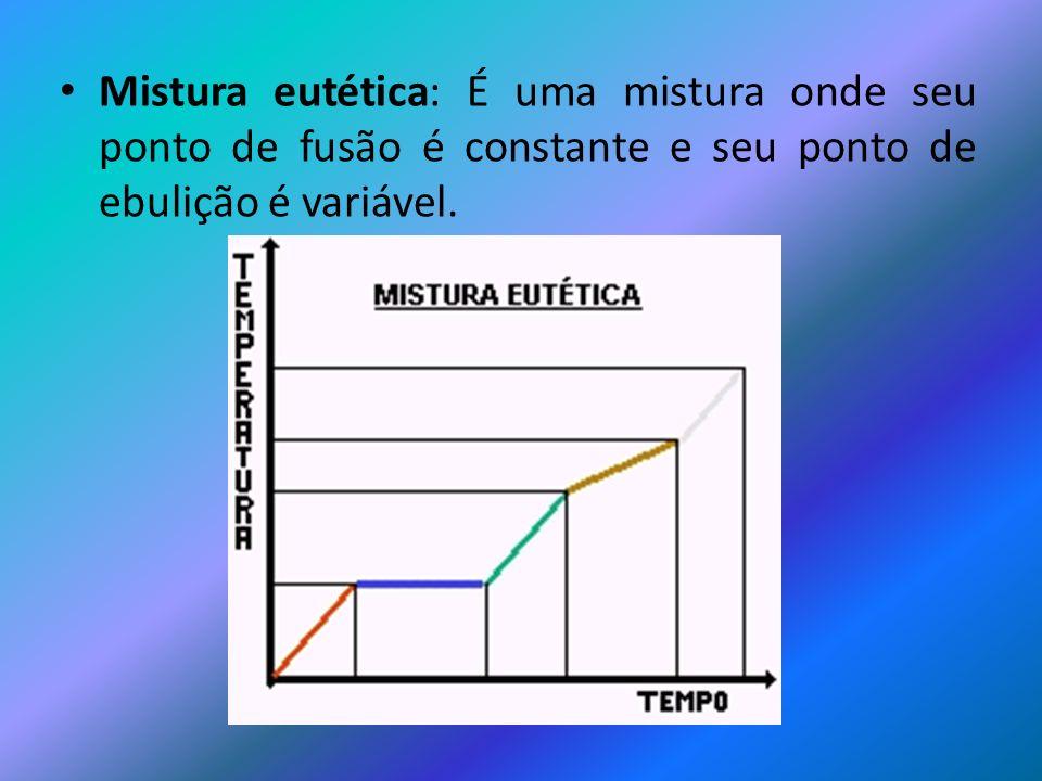 Mistura eutética: É uma mistura onde seu ponto de fusão é constante e seu ponto de ebulição é variável.