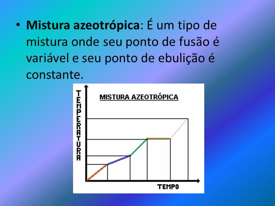 Mistura azeotrópica: É um tipo de mistura onde seu ponto de fusão é variável e seu ponto de ebulição é constante.