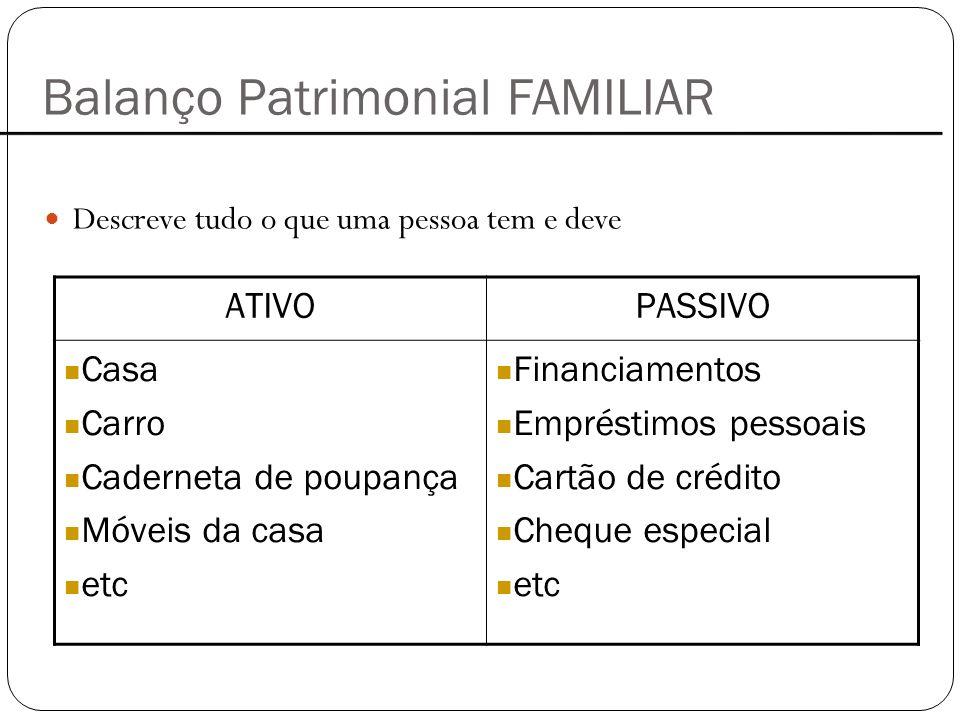 Balanço Patrimonial FAMILIAR