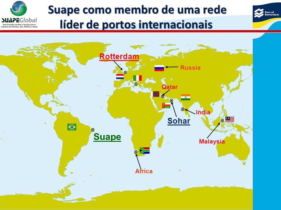 Suape como membro de uma rede líder de portos internacionais