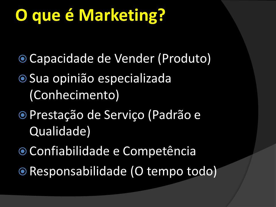 O que é Marketing Capacidade de Vender (Produto)