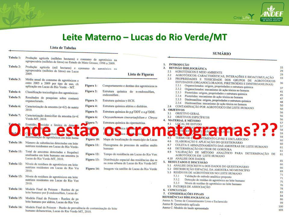 Leite Materno – Lucas do Rio Verde/MT