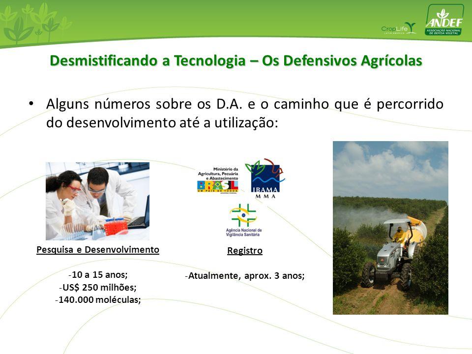 Desmistificando a Tecnologia – Os Defensivos Agrícolas