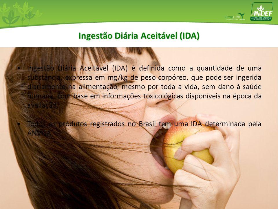 Ingestão Diária Aceitável (IDA)
