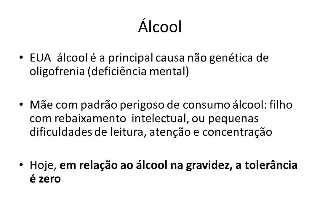 Álcool EUA álcool é a principal causa não genética de oligofrenia (deficiência mental)