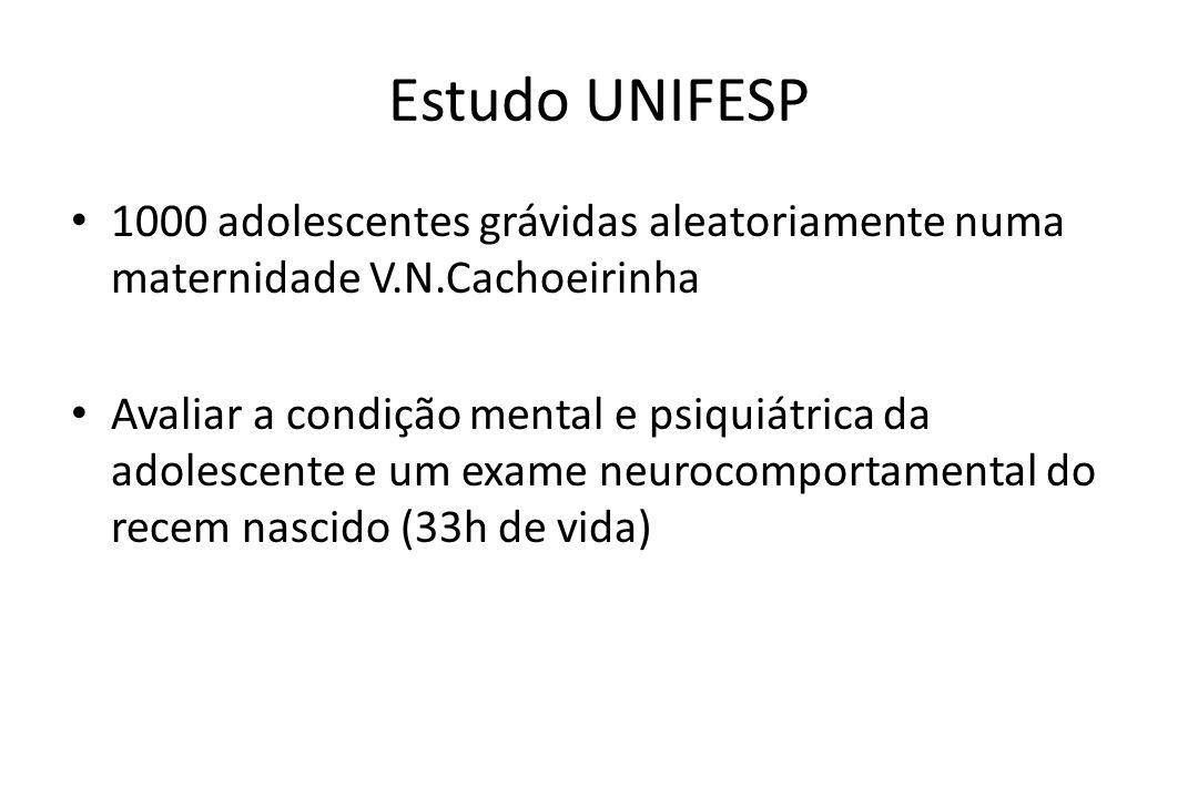 Estudo UNIFESP 1000 adolescentes grávidas aleatoriamente numa maternidade V.N.Cachoeirinha.