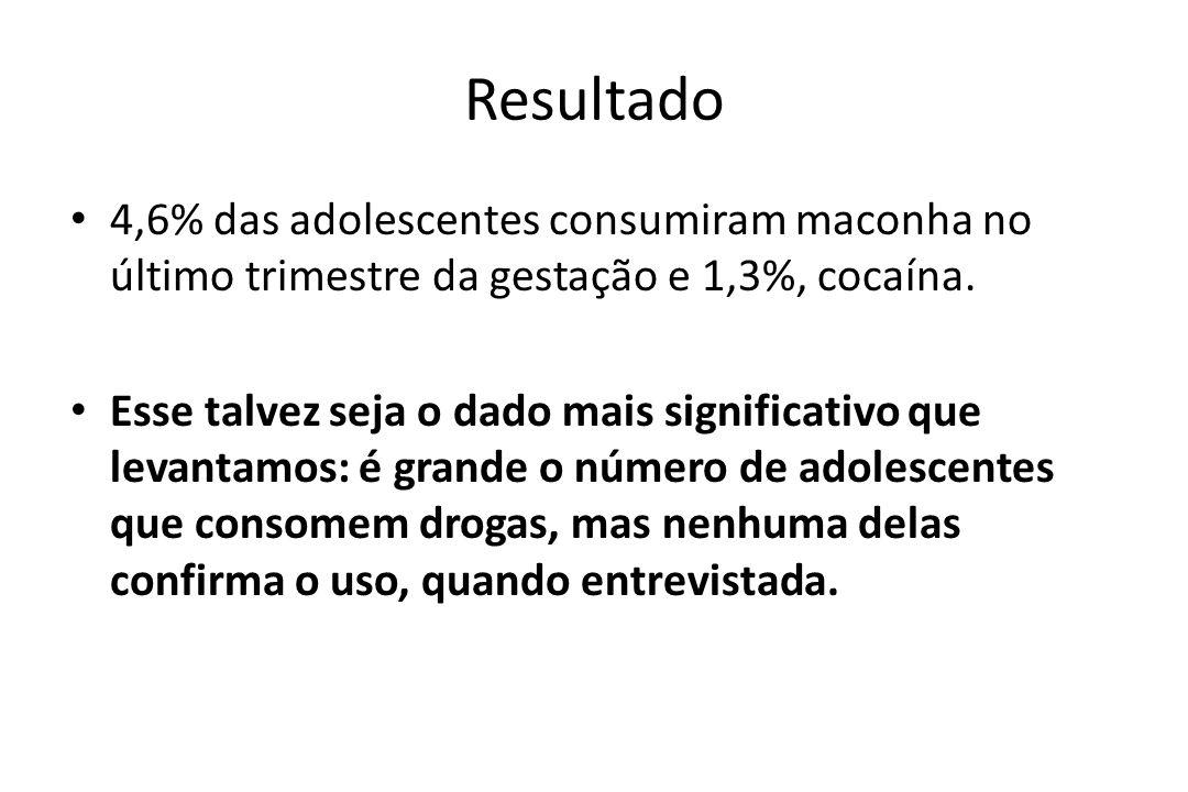 Resultado4,6% das adolescentes consumiram maconha no último trimestre da gestação e 1,3%, cocaína.