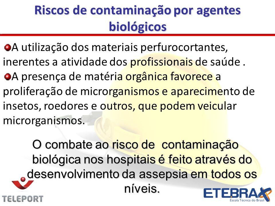 Riscos de contaminação por agentes biológicos