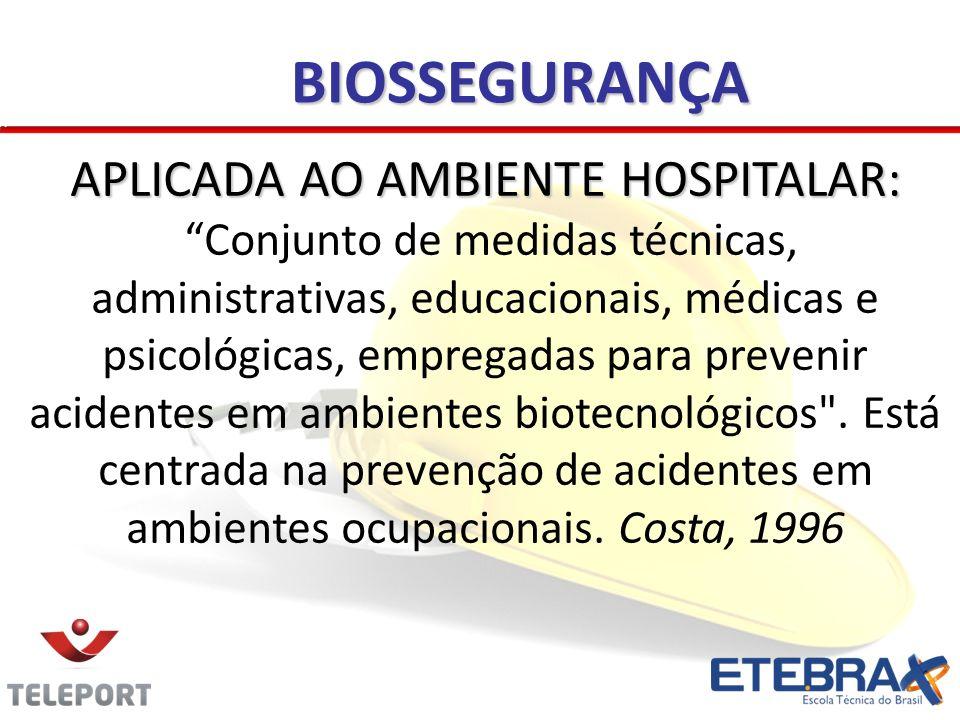 APLICADA AO AMBIENTE HOSPITALAR: