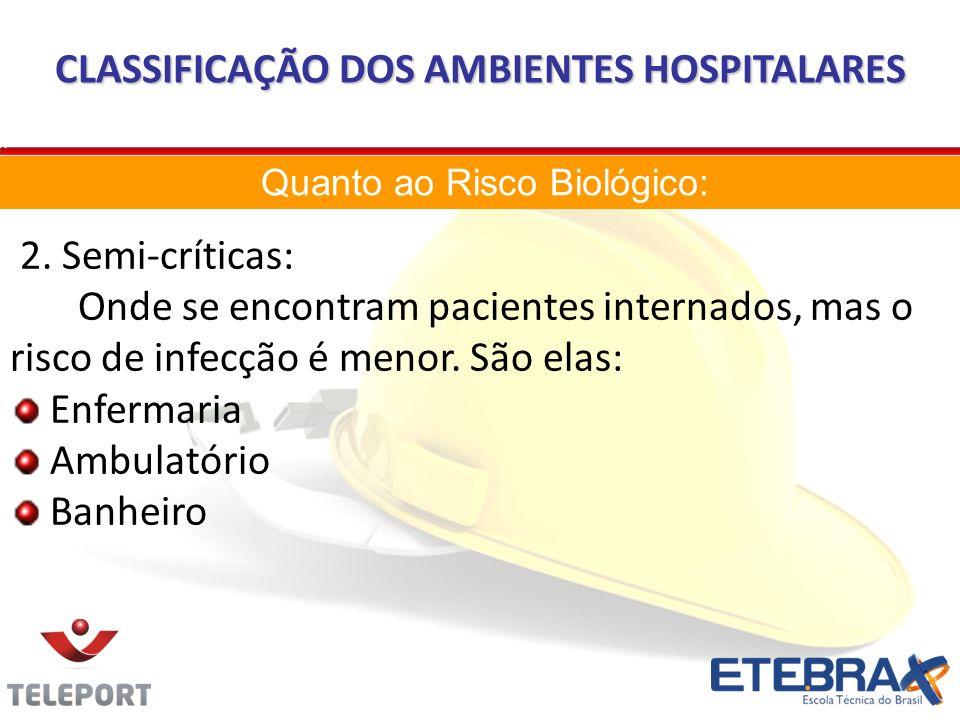 CLASSIFICAÇÃO DOS AMBIENTES HOSPITALARES